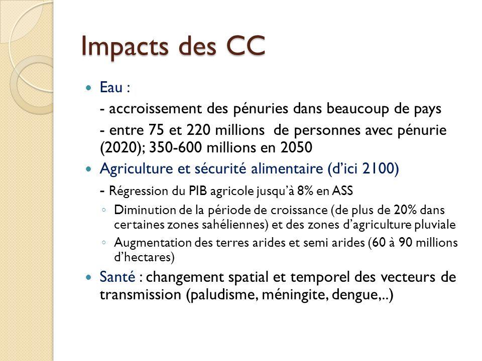 Impacts des CC Eau : - accroissement des pénuries dans beaucoup de pays.