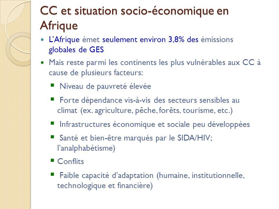 CC et situation socio-économique en Afrique