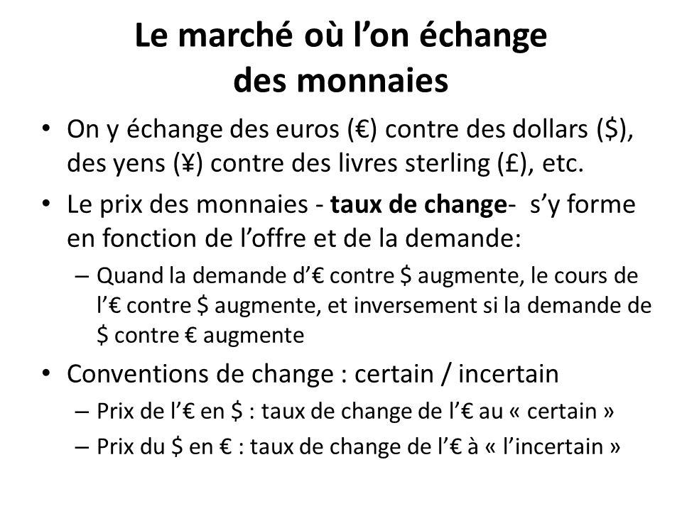 Le marché où l'on échange des monnaies
