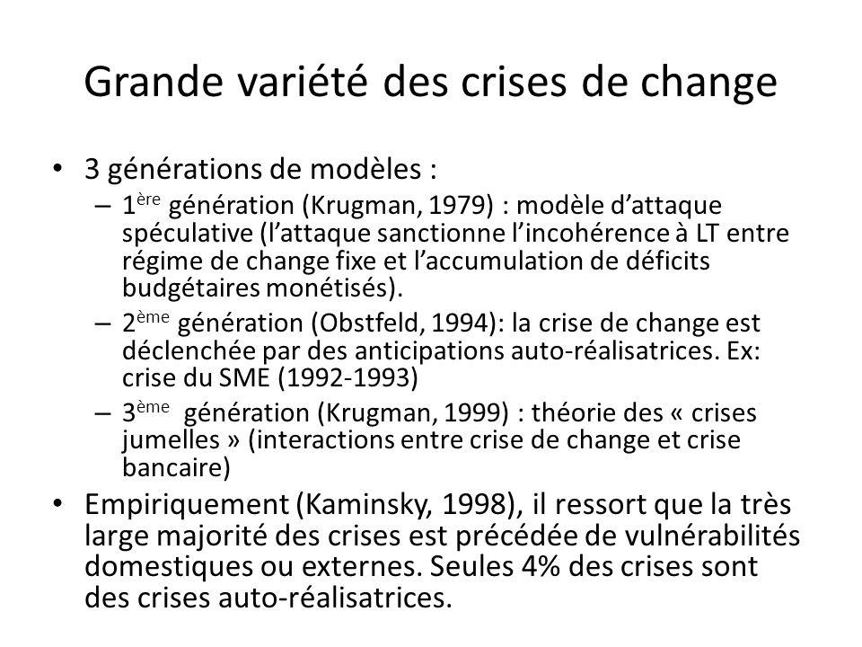 Grande variété des crises de change