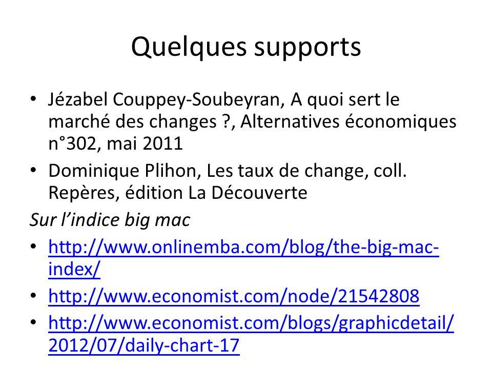 Quelques supports Jézabel Couppey-Soubeyran, A quoi sert le marché des changes , Alternatives économiques n°302, mai 2011.
