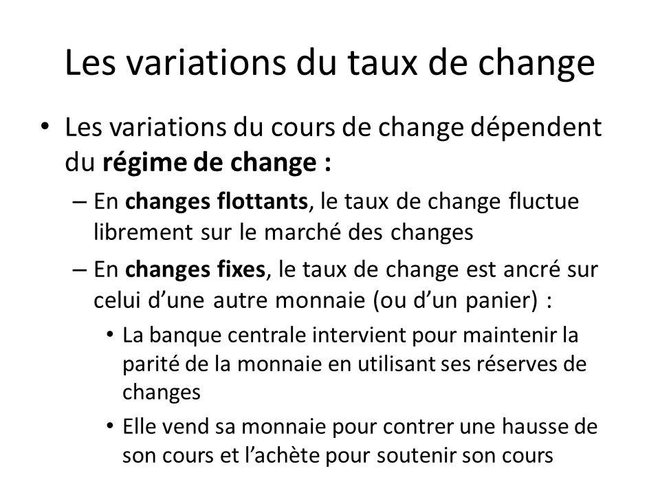 Les variations du taux de change