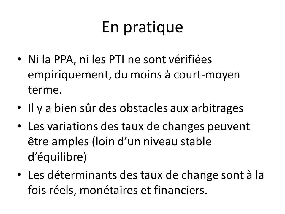 En pratique Ni la PPA, ni les PTI ne sont vérifiées empiriquement, du moins à court-moyen terme. Il y a bien sûr des obstacles aux arbitrages.