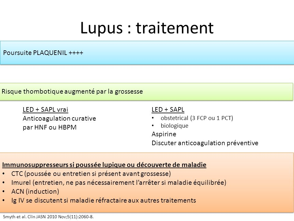 Lupus : traitement Poursuite PLAQUENIL ++++