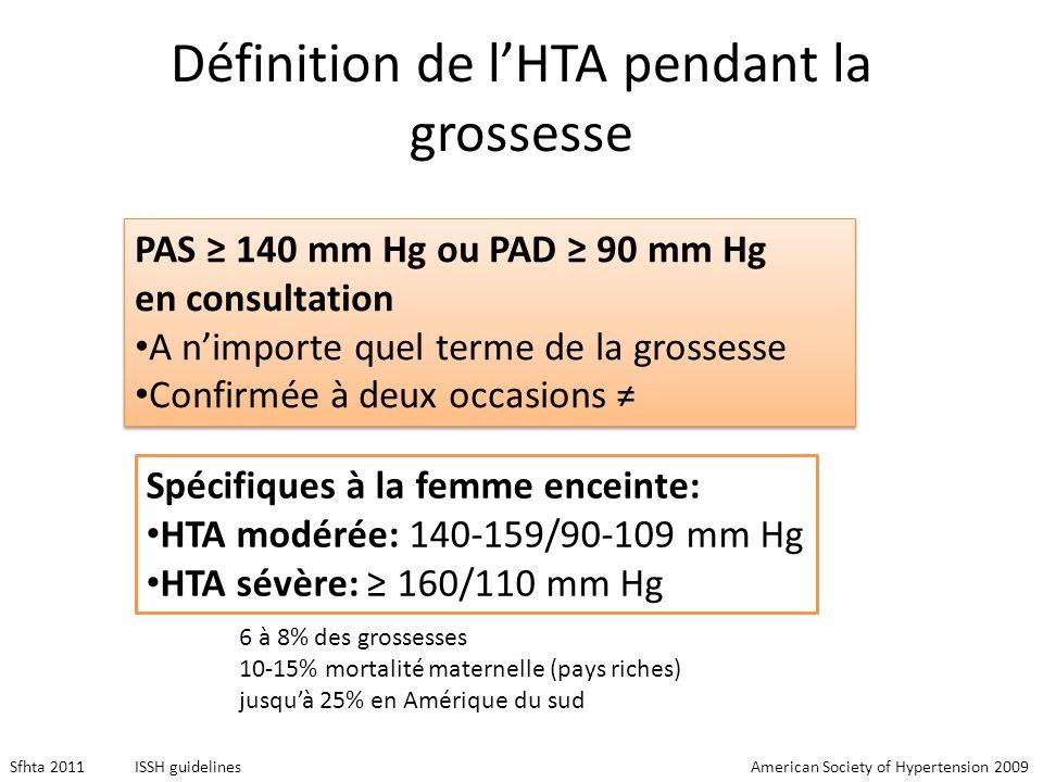 Définition de l'HTA pendant la grossesse