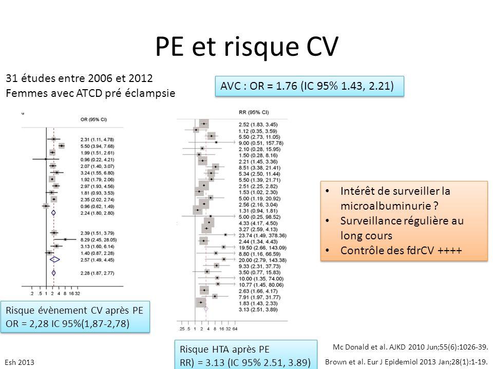 PE et risque CV 31 études entre 2006 et 2012