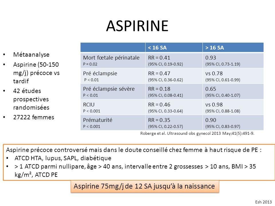 ASPIRINE Aspirine 75mg/j de 12 SA jusqu'à la naissance Métaanalyse