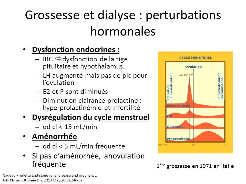 Grossesse et dialyse : perturbations hormonales