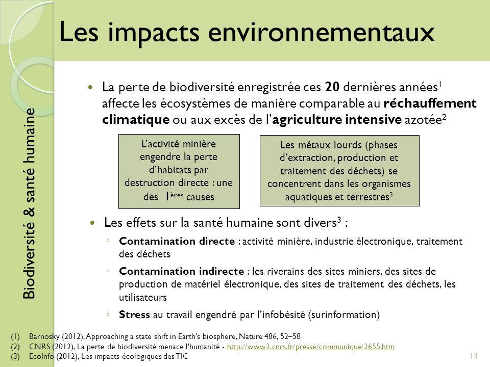 Les impacts environnementaux