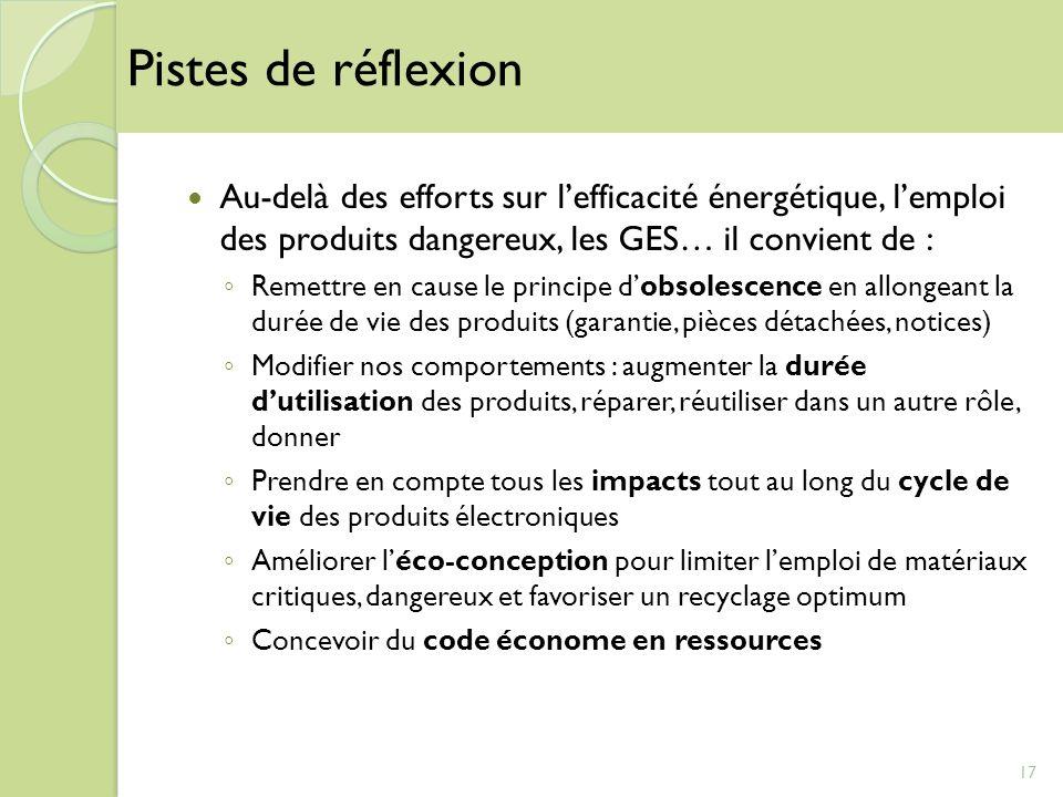 Pistes de réflexion Au-delà des efforts sur l'efficacité énergétique, l'emploi des produits dangereux, les GES… il convient de :