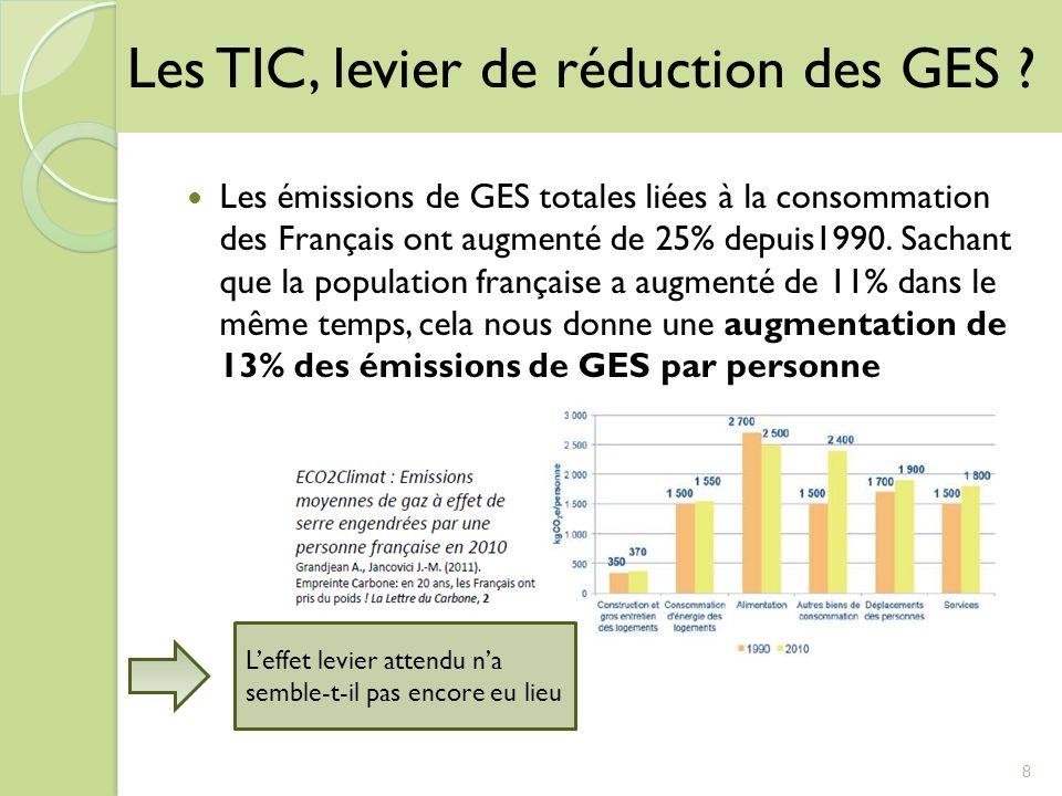 Les TIC, levier de réduction des GES