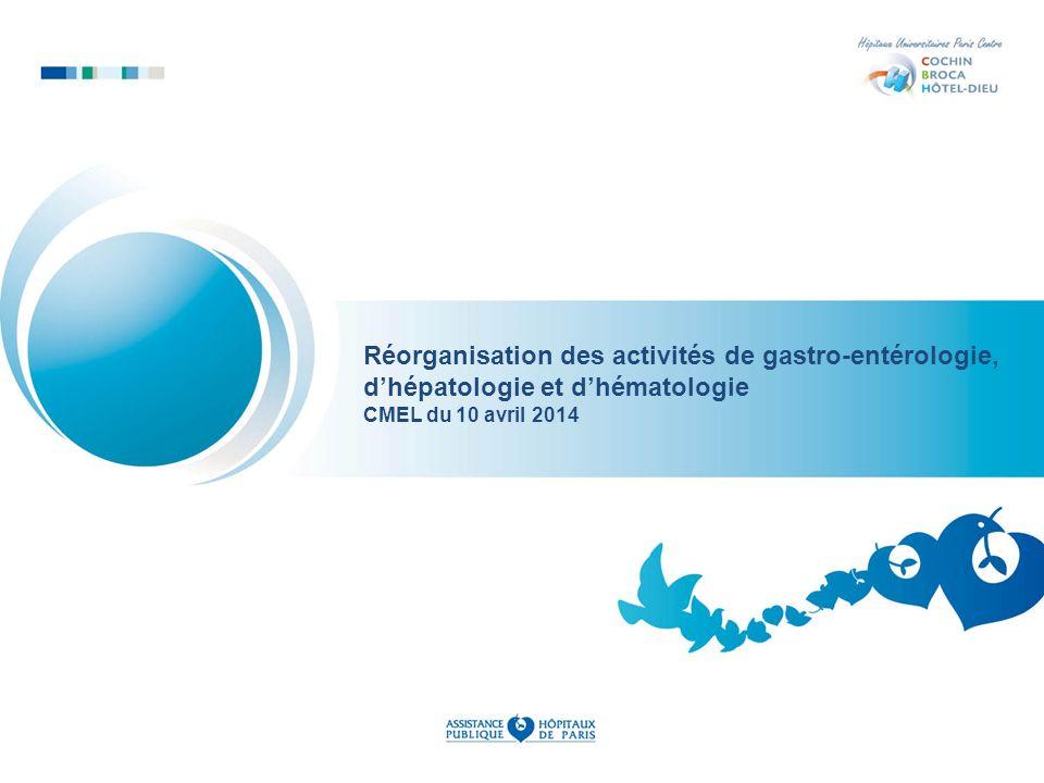 Réorganisation des activités de gastro-entérologie, d'hépatologie et d'hématologie
