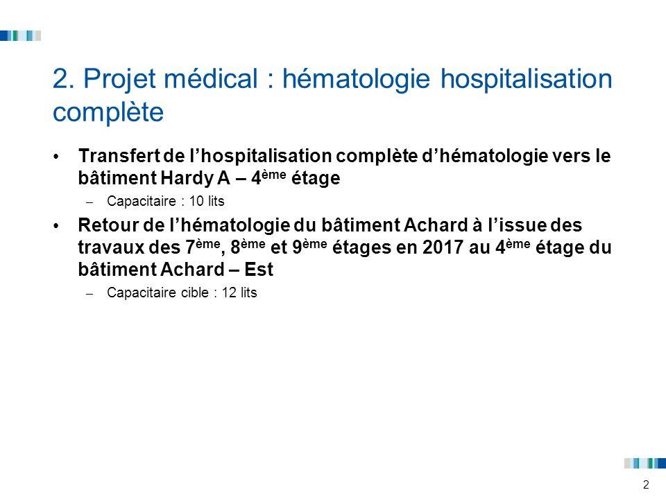 2. Projet médical : hématologie hospitalisation complète