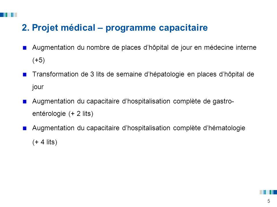 2. Projet médical – programme capacitaire