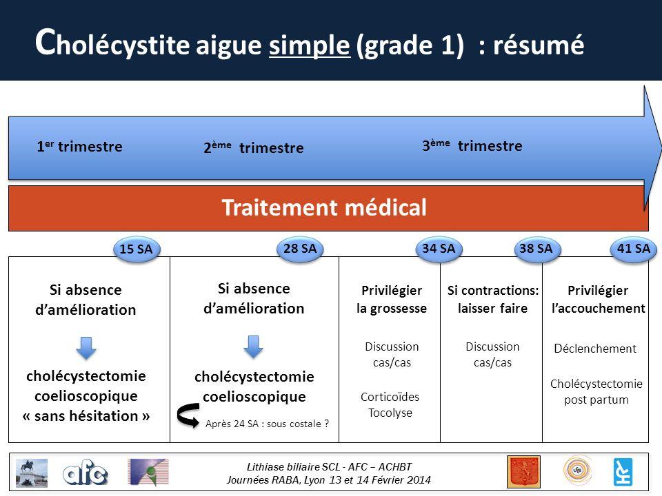 Cholécystite aigue simple (grade 1) : résumé