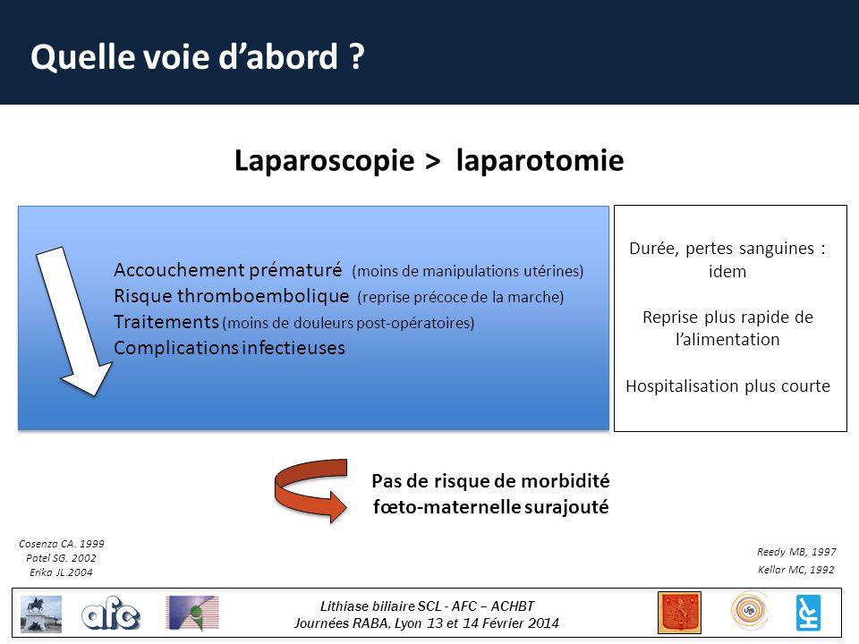 Quelle voie d'abord Laparoscopie > laparotomie