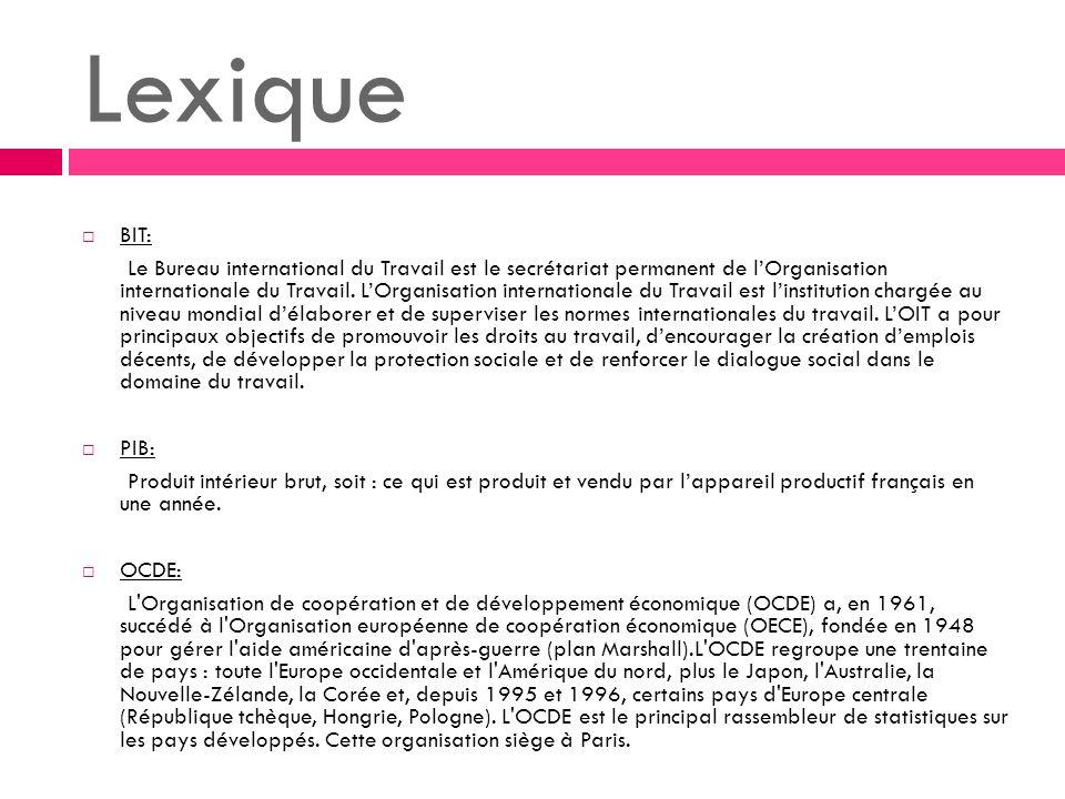 Lexique BIT: