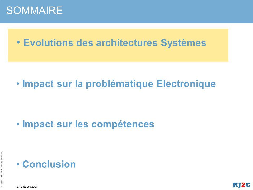 Evolutions des architectures Systèmes