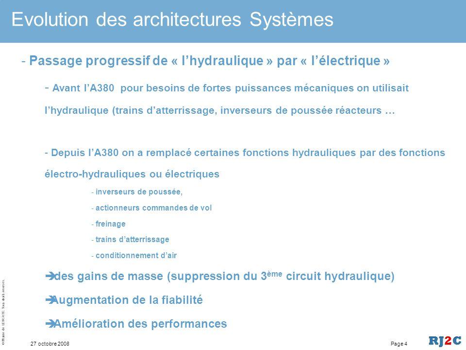 Evolution des architectures Systèmes