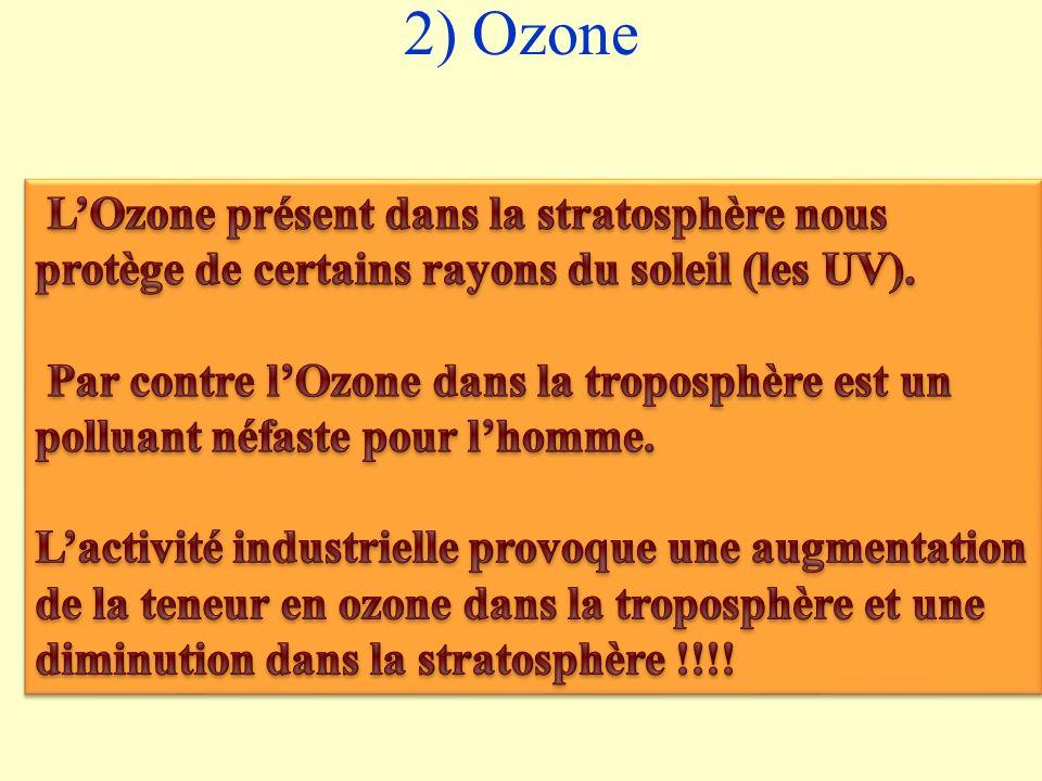 2) Ozone L'Ozone présent dans la stratosphère nous protège de certains rayons du soleil (les UV).