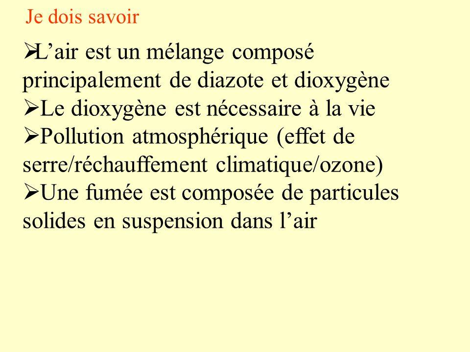 L'air est un mélange composé principalement de diazote et dioxygène