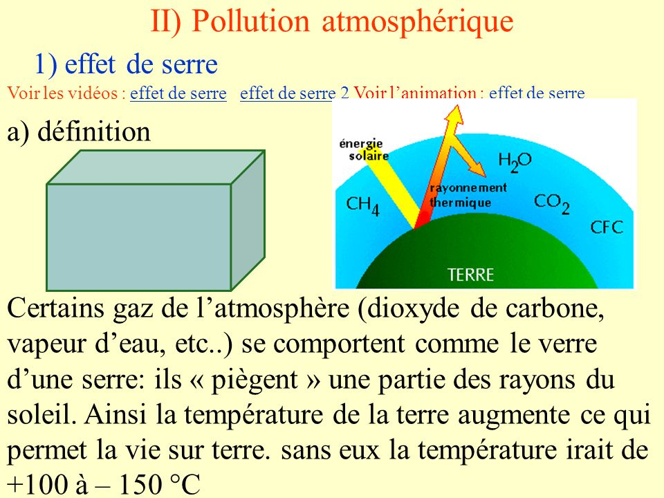 II) Pollution atmosphérique
