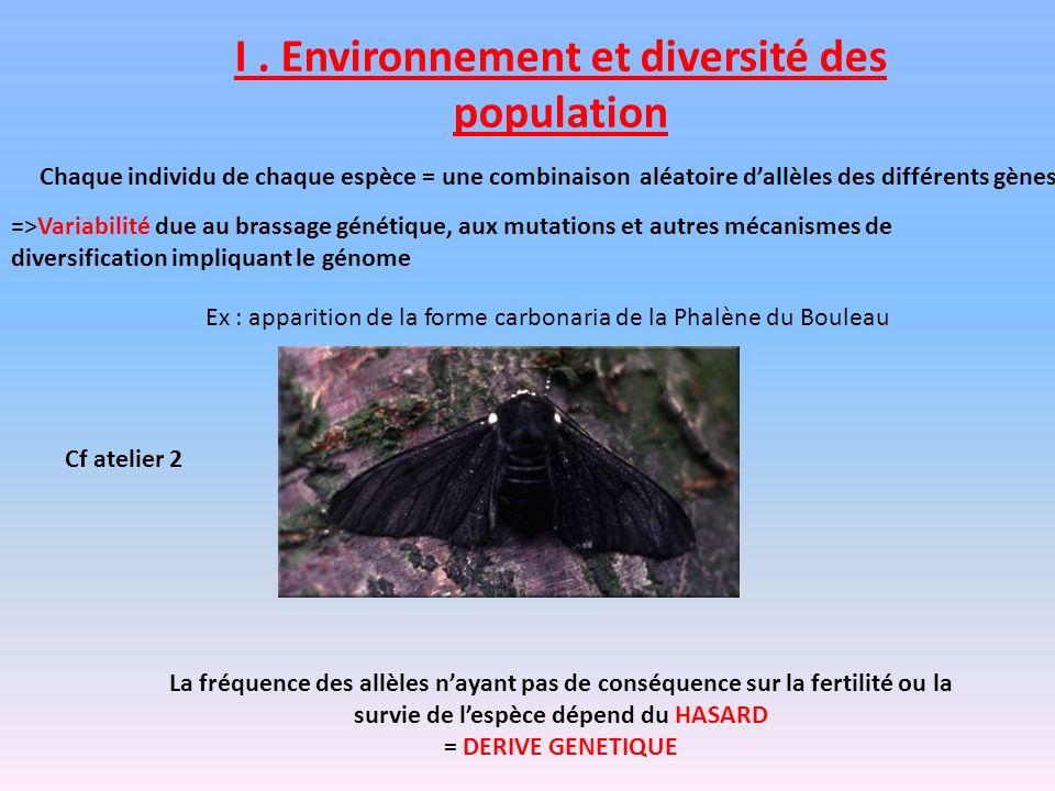 I . Environnement et diversité des population