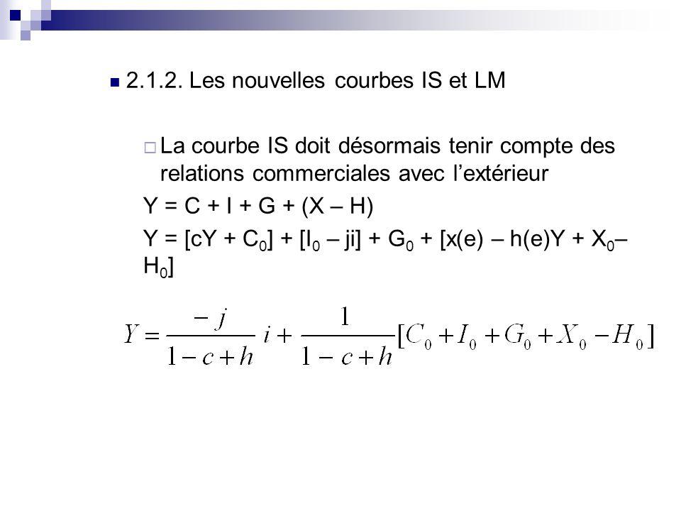 2.1.2. Les nouvelles courbes IS et LM