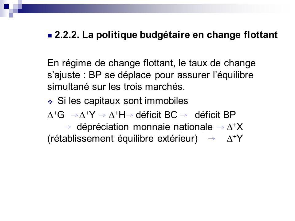 2.2.2. La politique budgétaire en change flottant
