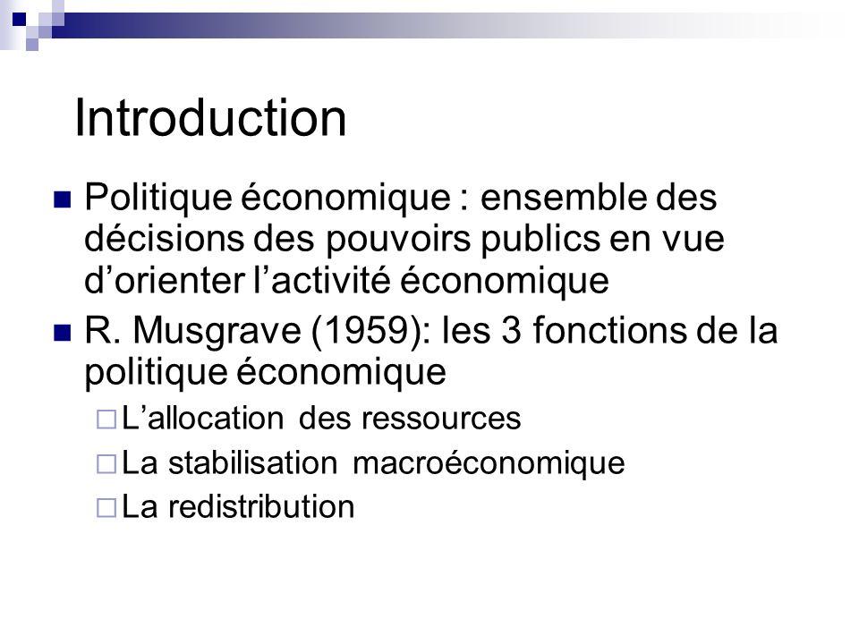 Introduction Politique économique : ensemble des décisions des pouvoirs publics en vue d'orienter l'activité économique.