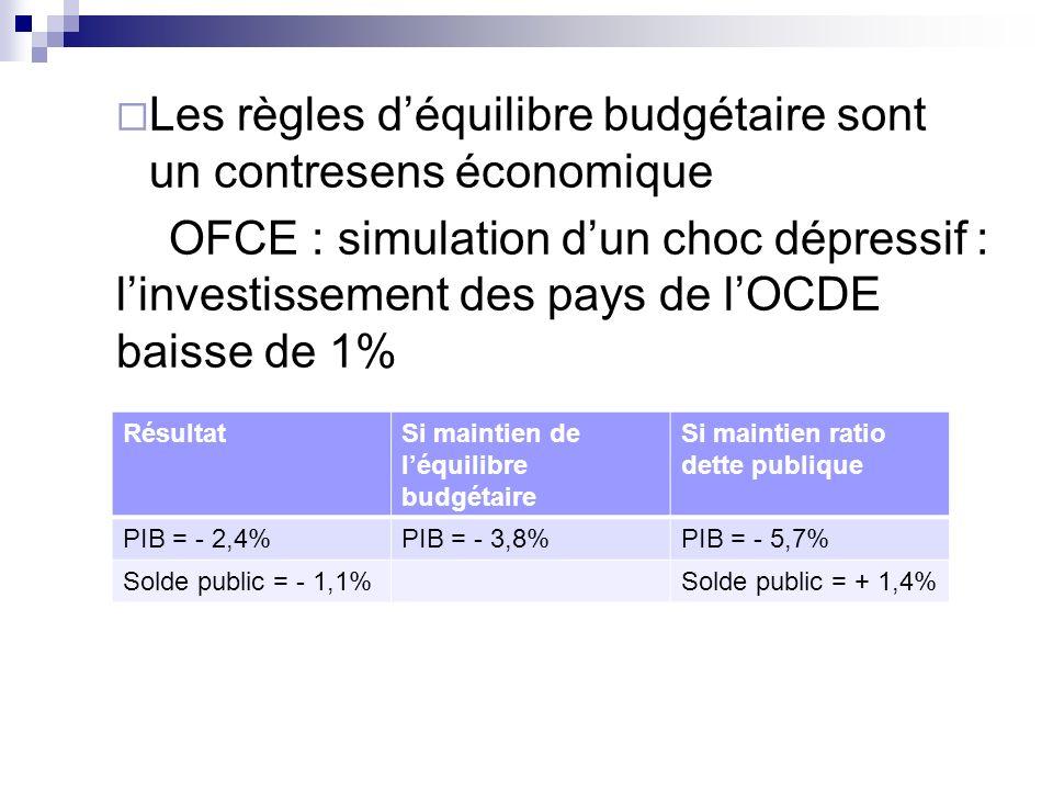 Les règles d'équilibre budgétaire sont un contresens économique