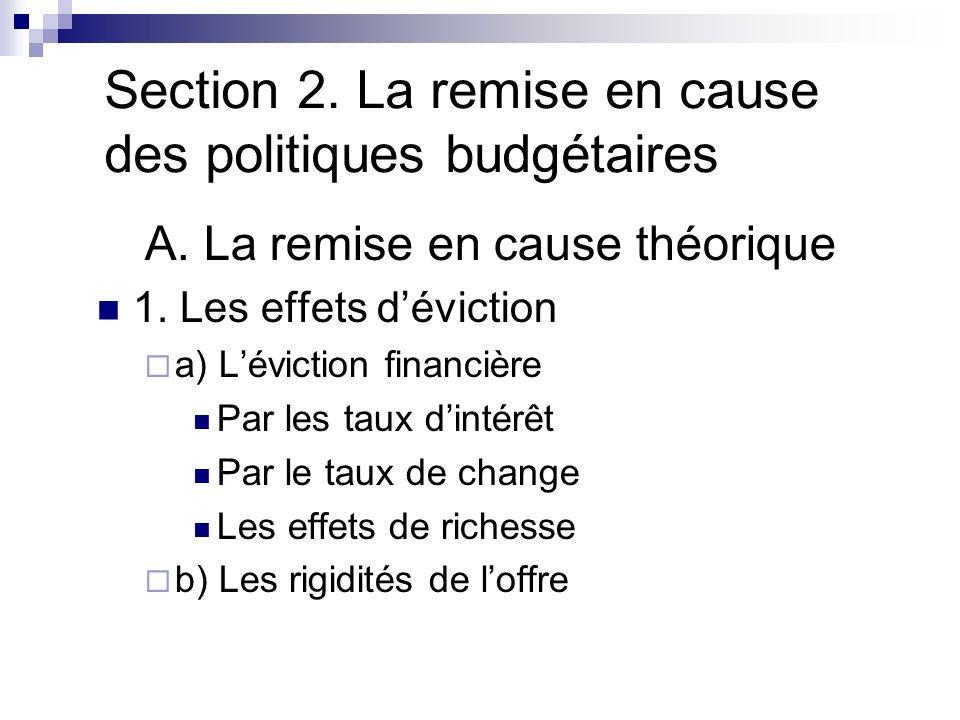 Section 2. La remise en cause des politiques budgétaires