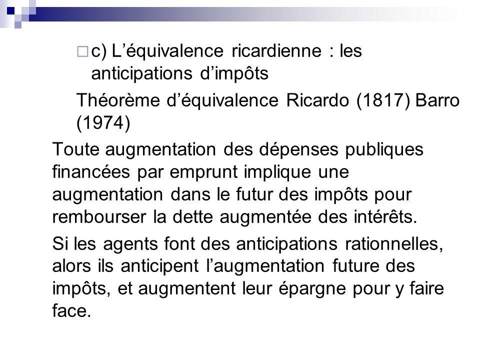 c) L'équivalence ricardienne : les anticipations d'impôts