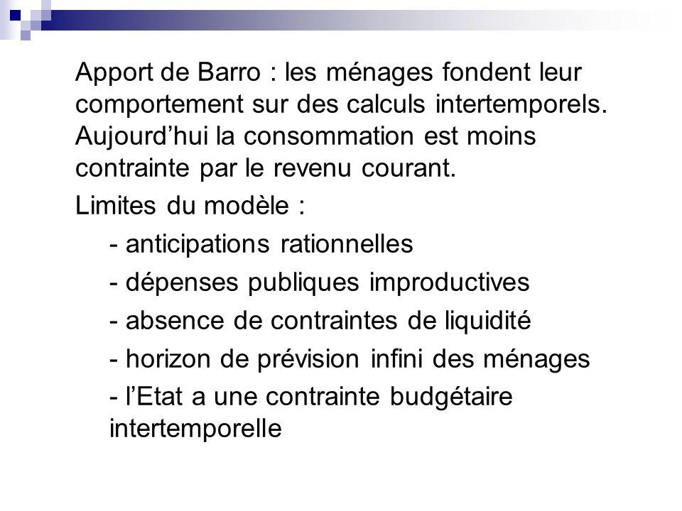Apport de Barro : les ménages fondent leur comportement sur des calculs intertemporels.