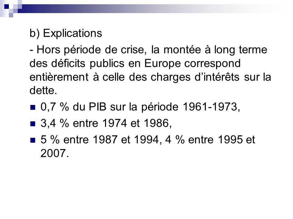 b) Explications