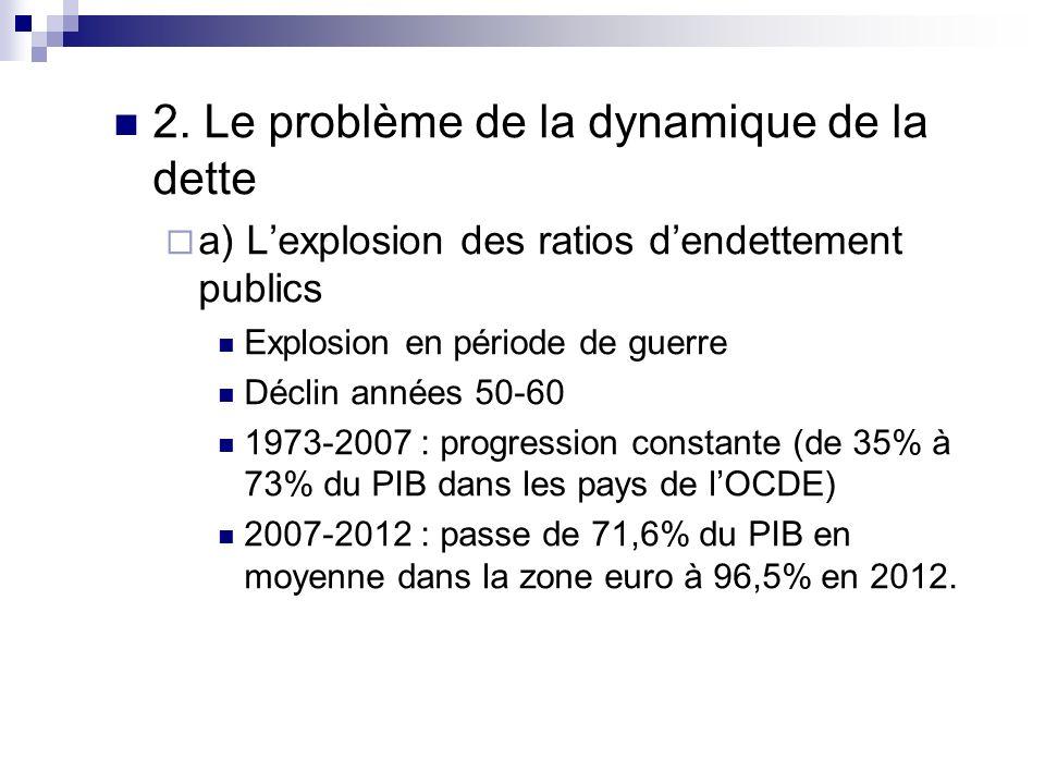 2. Le problème de la dynamique de la dette
