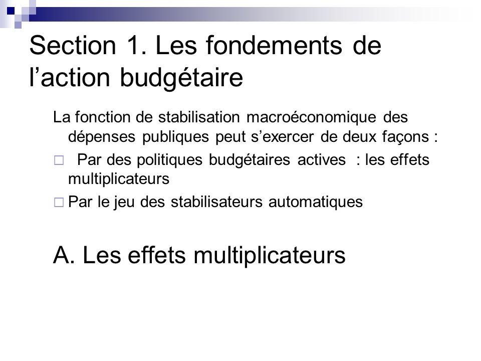 Section 1. Les fondements de l'action budgétaire