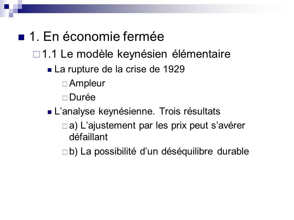 1. En économie fermée 1.1 Le modèle keynésien élémentaire