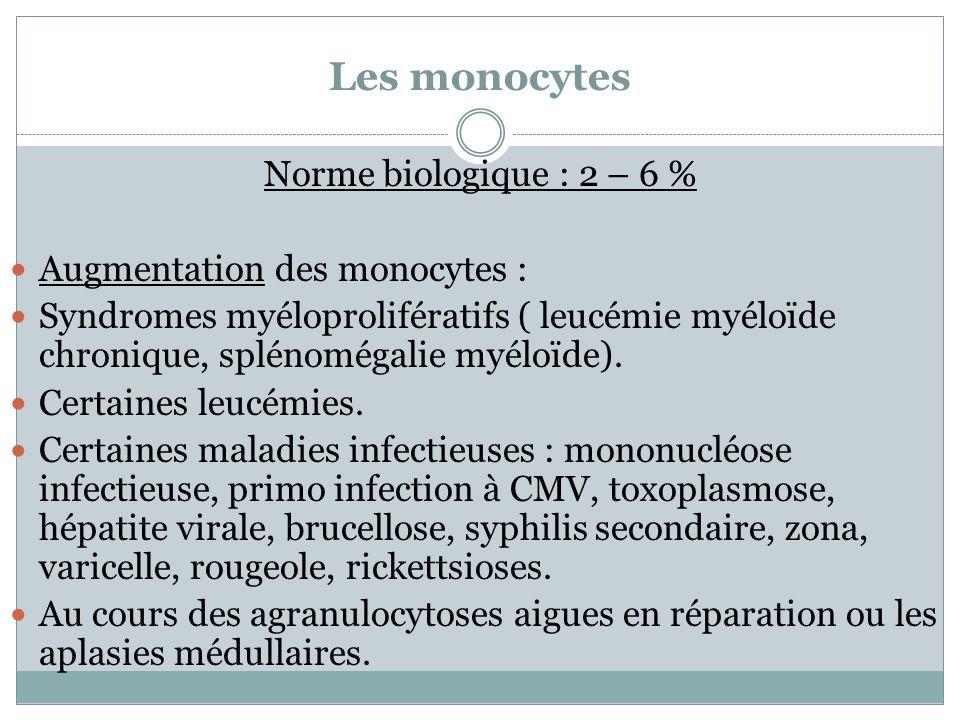 Les monocytes Norme biologique : 2 – 6 % Augmentation des monocytes :