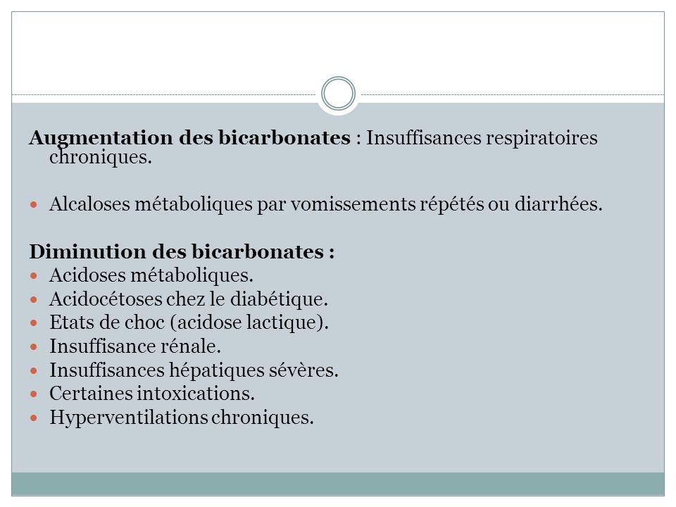 Augmentation des bicarbonates : Insuffisances respiratoires chroniques.