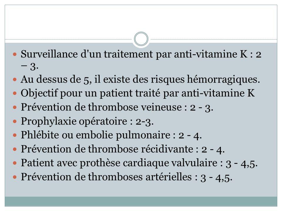 Surveillance d un traitement par anti-vitamine K : 2 – 3.