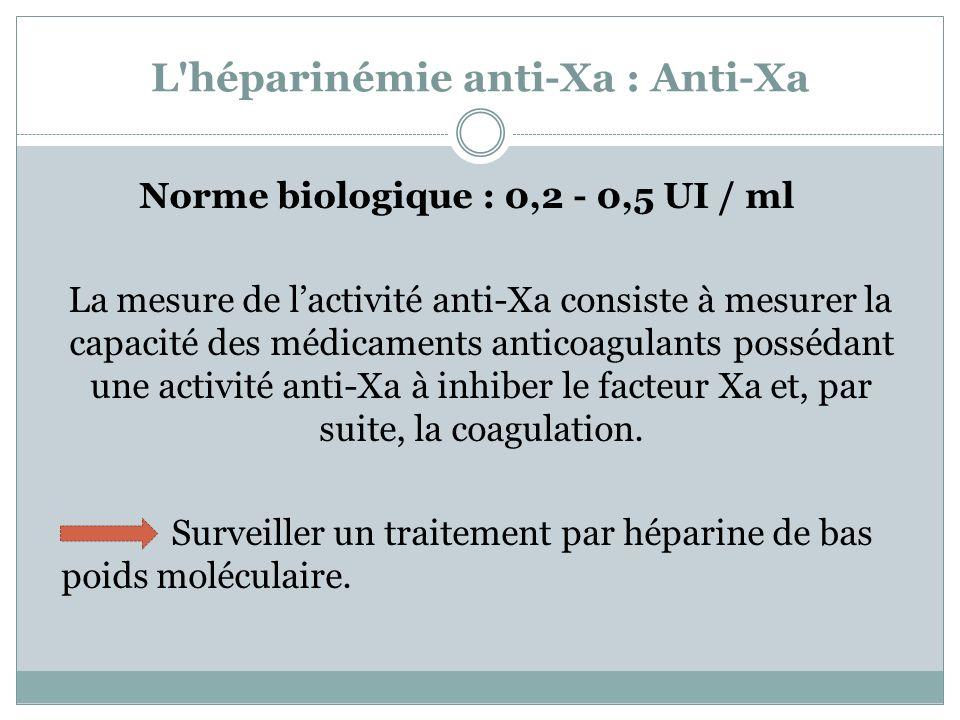 L héparinémie anti-Xa : Anti-Xa
