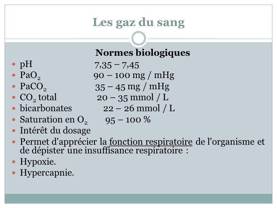 Les gaz du sang Normes biologiques pH 7,35 – 7,45