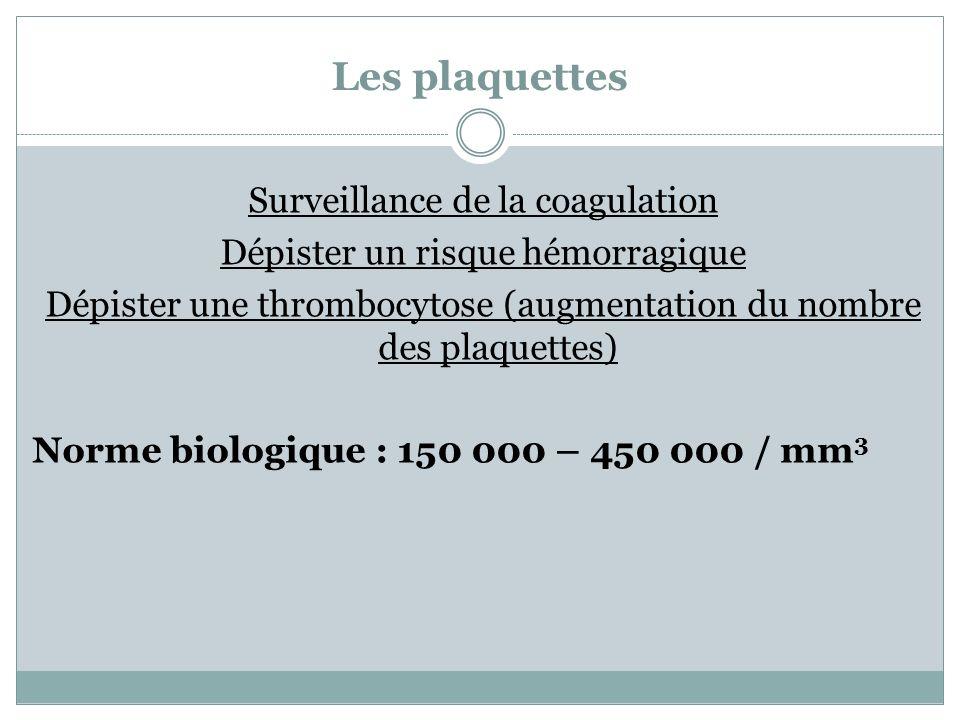 Les plaquettes Surveillance de la coagulation