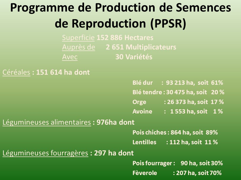 Programme de Production de Semences de Reproduction (PPSR)