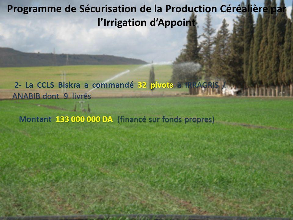 Programme de Sécurisation de la Production Céréalière par l'Irrigation d'Appoint