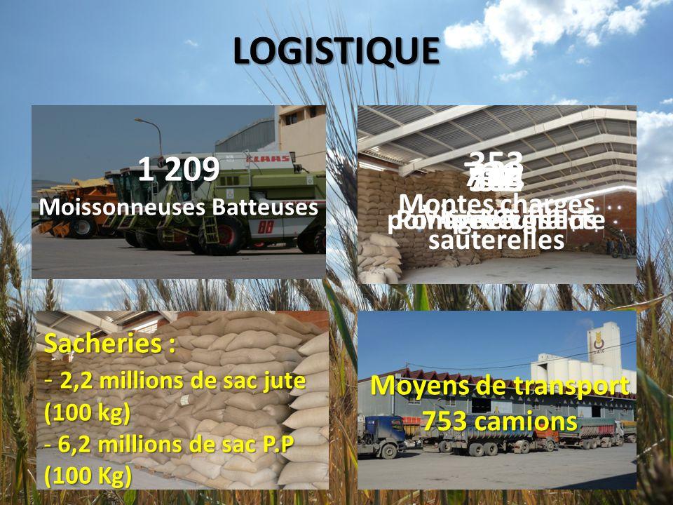 LOGISTIQUE 353 1 209 731 51 503 744 Montes charges sauterelles