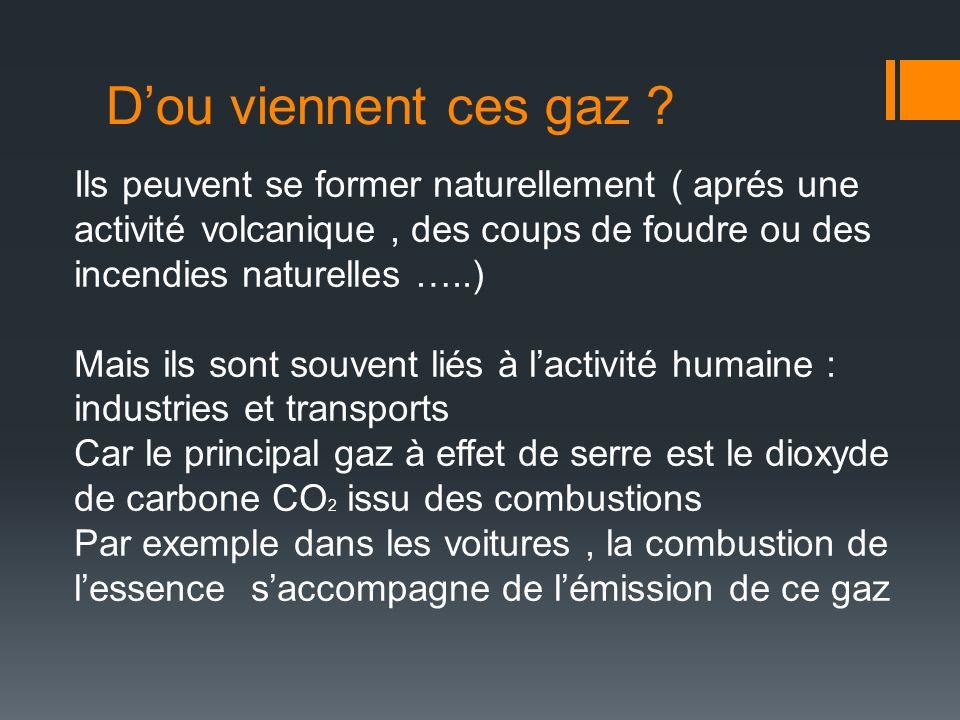 D'ou viennent ces gaz Ils peuvent se former naturellement ( aprés une activité volcanique , des coups de foudre ou des incendies naturelles …..)