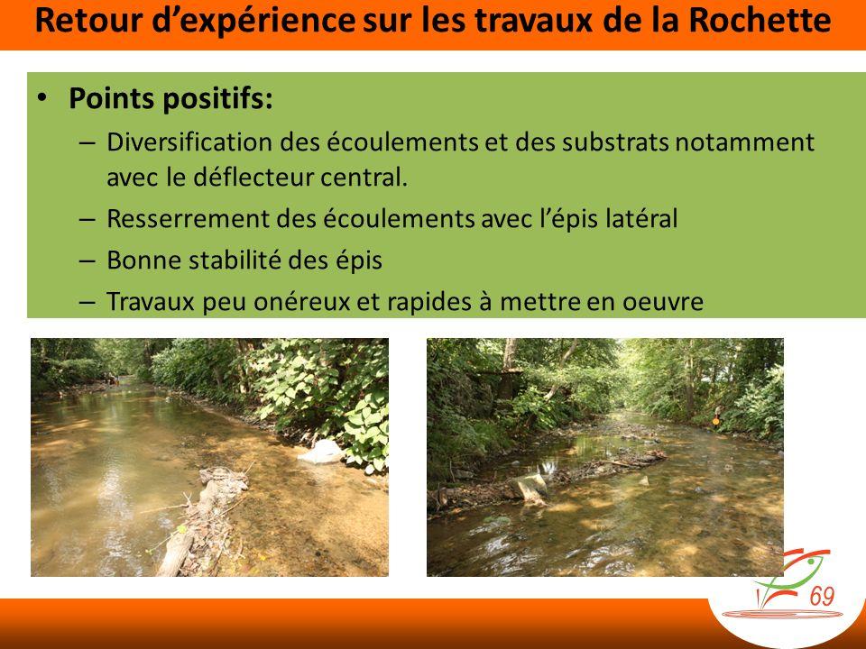 Retour d'expérience sur les travaux de la Rochette