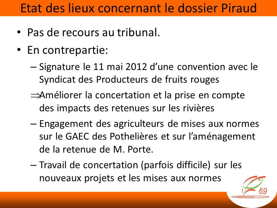 Etat des lieux concernant le dossier Piraud